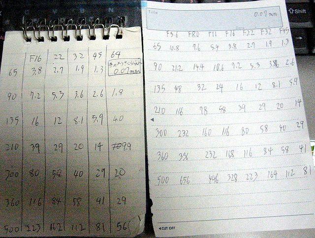 大判カメラ 36台目!!! [無断転載禁止]©2ch.netYouTube動画>86本 ->画像>563枚